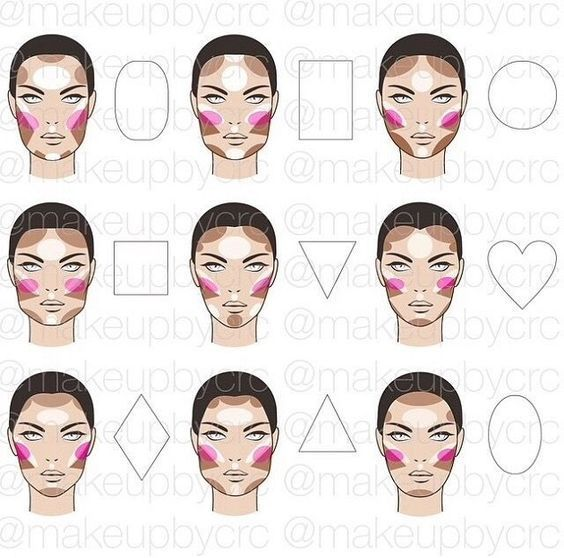 Admirable How To Contour Different Face Shape Femaleadda Com Natural Hairstyles Runnerswayorg