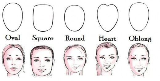 Excellent How To Find The Right Haircut As Per Your Face Shape Femaleadda Com Natural Hairstyles Runnerswayorg