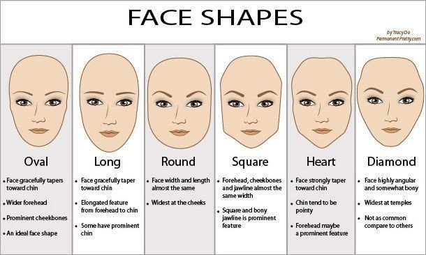 Determine you face shape to choose the right hairstyle, glasses ...
